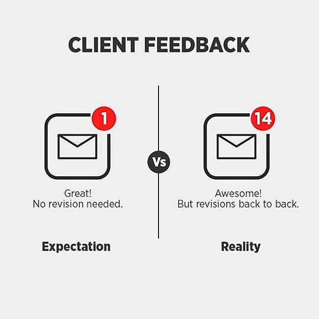 Email Feedback loop for designers: Expectation vs Reality.